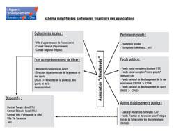 Formation des acteurs associatifs en Val d'Oise